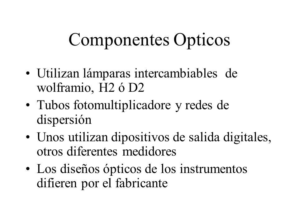 Componentes Opticos Utilizan lámparas intercambiables de wolframio, H2 ó D2 Tubos fotomultiplicadore y redes de dispersión Unos utilizan dipositivos d