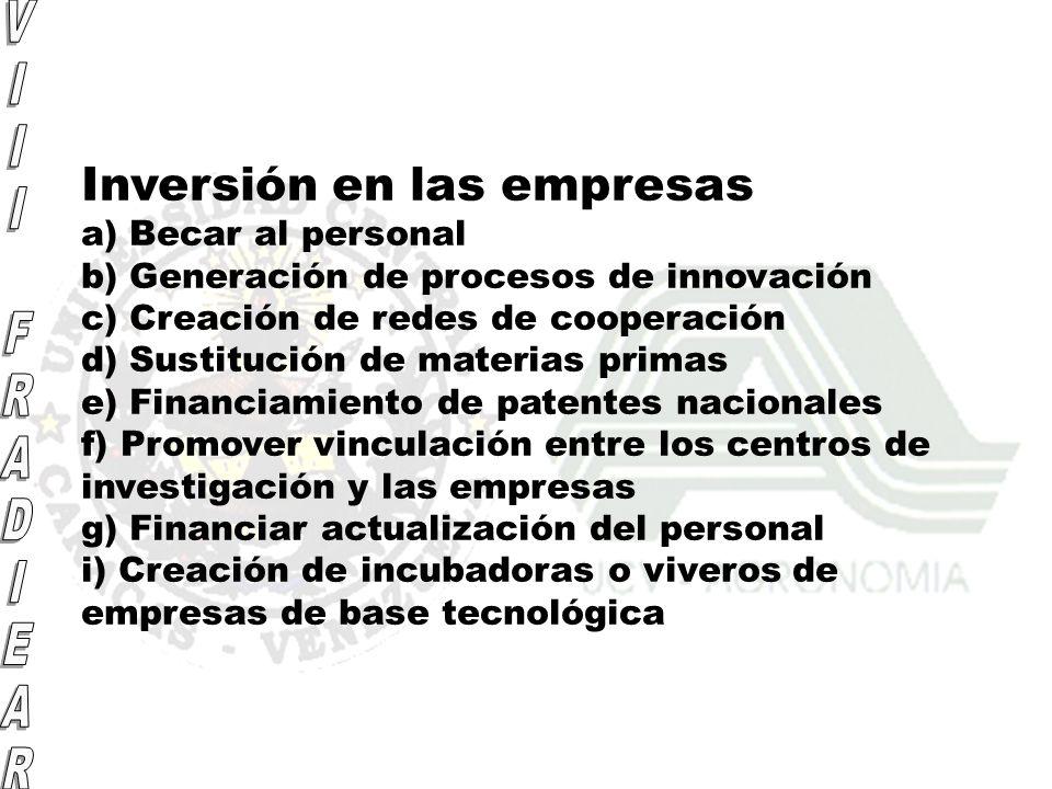Inversión en las empresas a) Becar al personal b) Generación de procesos de innovación c) Creación de redes de cooperación d) Sustitución de materias