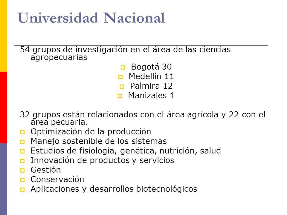 Universidad Nacional 54 grupos de investigación en el área de las ciencias agropecuarias Bogotá 30 Medellín 11 Palmira 12 Manizales 1 32 grupos están