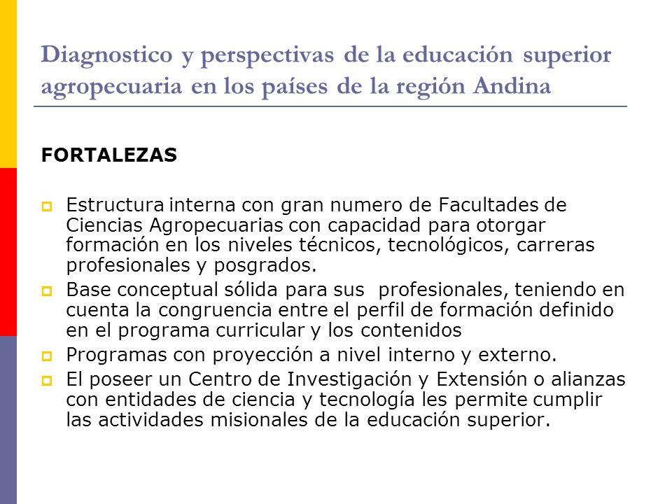 Diagnostico y perspectivas de la educación superior agropecuaria en los países de la región Andina FORTALEZAS Estructura interna con gran numero de Fa