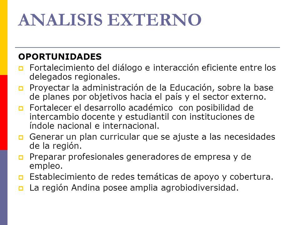 ANALISIS EXTERNO OPORTUNIDADES Fortalecimiento del diálogo e interacción eficiente entre los delegados regionales. Proyectar la administración de la E