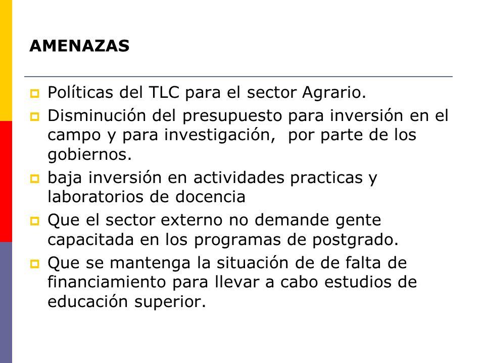 AMENAZAS Políticas del TLC para el sector Agrario. Disminución del presupuesto para inversión en el campo y para investigación, por parte de los gobie