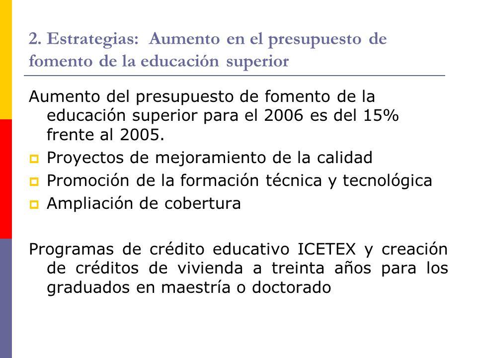2. Estrategias: Aumento en el presupuesto de fomento de la educación superior Aumento del presupuesto de fomento de la educación superior para el 2006