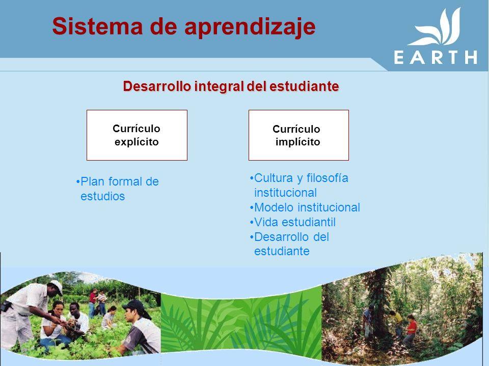Currículo implícito Currículo explícito Desarrollo integral del estudiante Plan formal de estudios Cultura y filosofía institucional Modelo institucio