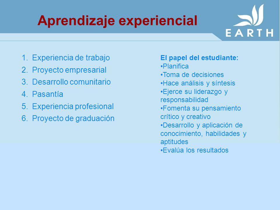 1.Experiencia de trabajo 2.Proyecto empresarial 3.Desarrollo comunitario 4.Pasantía 5.Experiencia profesional 6.Proyecto de graduación Aprendizaje exp