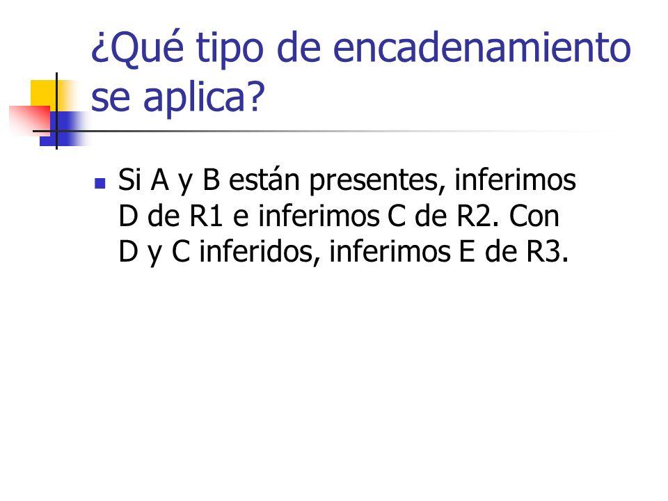 ¿Qué tipo de encadenamiento se aplica? Si A y B están presentes, inferimos D de R1 e inferimos C de R2. Con D y C inferidos, inferimos E de R3.