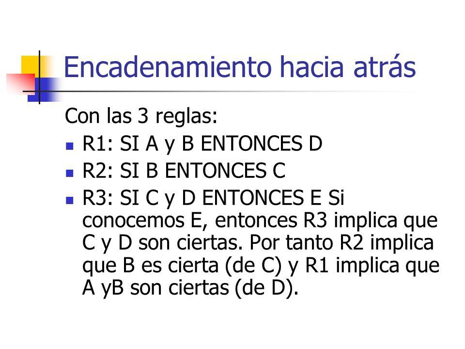 Encadenamiento hacia atrás Con las 3 reglas: R1: SI A y B ENTONCES D R2: SI B ENTONCES C R3: SI C y D ENTONCES E Si conocemos E, entonces R3 implica q