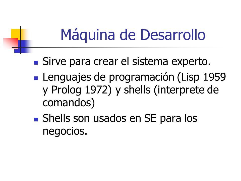 Máquina de Desarrollo Sirve para crear el sistema experto. Lenguajes de programación (Lisp 1959 y Prolog 1972) y shells (interprete de comandos) Shell