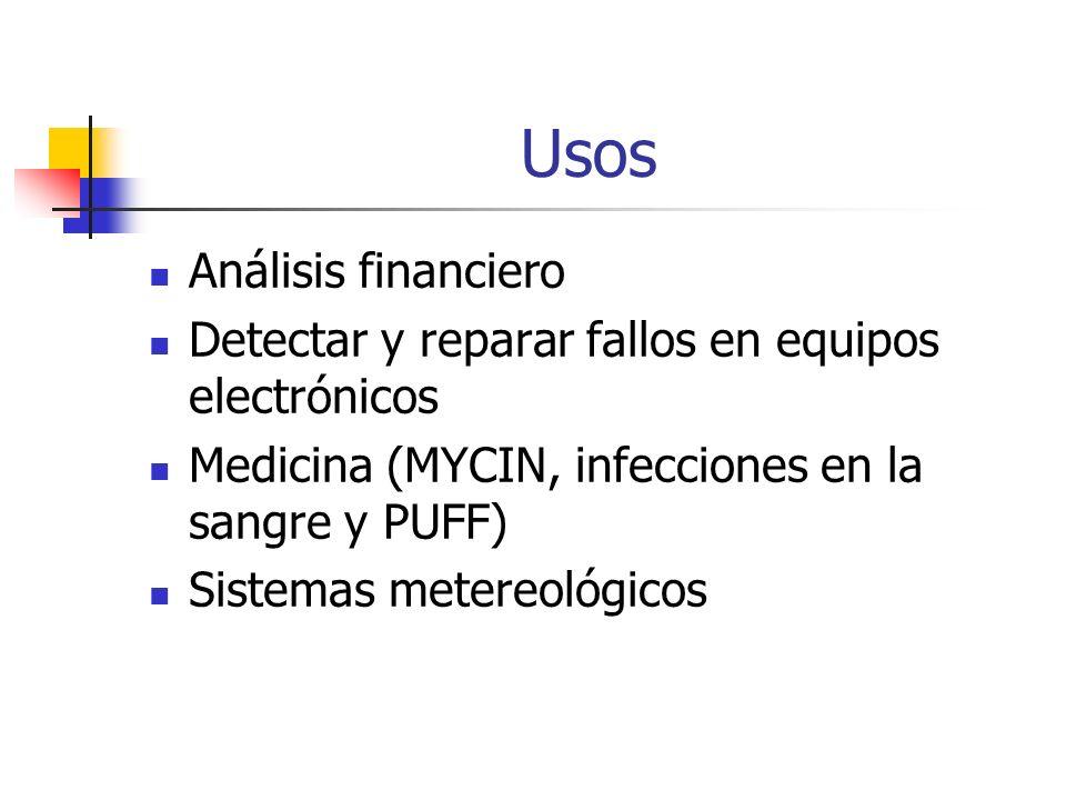 Usos Análisis financiero Detectar y reparar fallos en equipos electrónicos Medicina (MYCIN, infecciones en la sangre y PUFF) Sistemas metereológicos