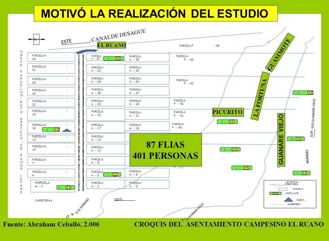 CROQUIS DEL ASENTAMIENTO CAMPESINO EL RUANOFuente: Abraham Ceballo, 2.006 87 FLIAS 401 PERSONAS MOTIVÓ LA REALIZACIÓN DEL ESTUDIO