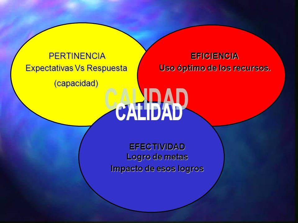 INSTITUCIÓN CERTIFICADA DE CALIDAD Objetivos de calidad claros.Objetivos de calidad claros.