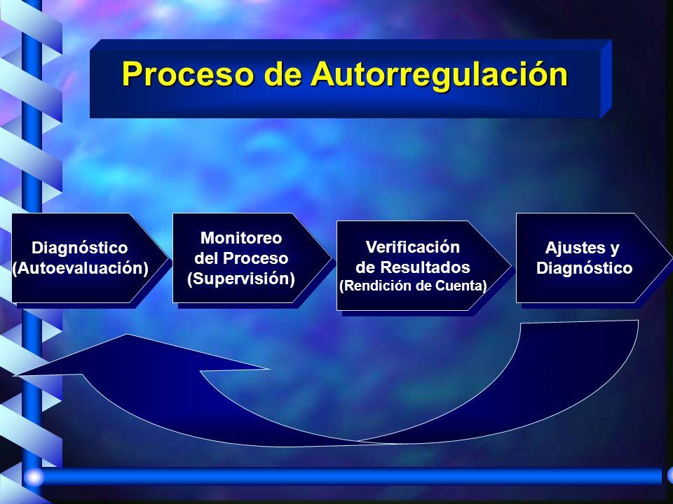 MODELO DE MEDICIÓN DE CALIDAD IMPACTO ( Efectividad)IMPACTO ( Efectividad) Control de la Gestión.Control de la Gestión.