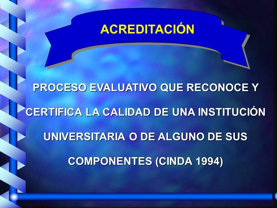 Adecuación del : SER Que Hacer de la educación superior a su Deber Ser y CONCEPTO DE CALIDAD: COMO CATEGORÍA EVALUATIVA.
