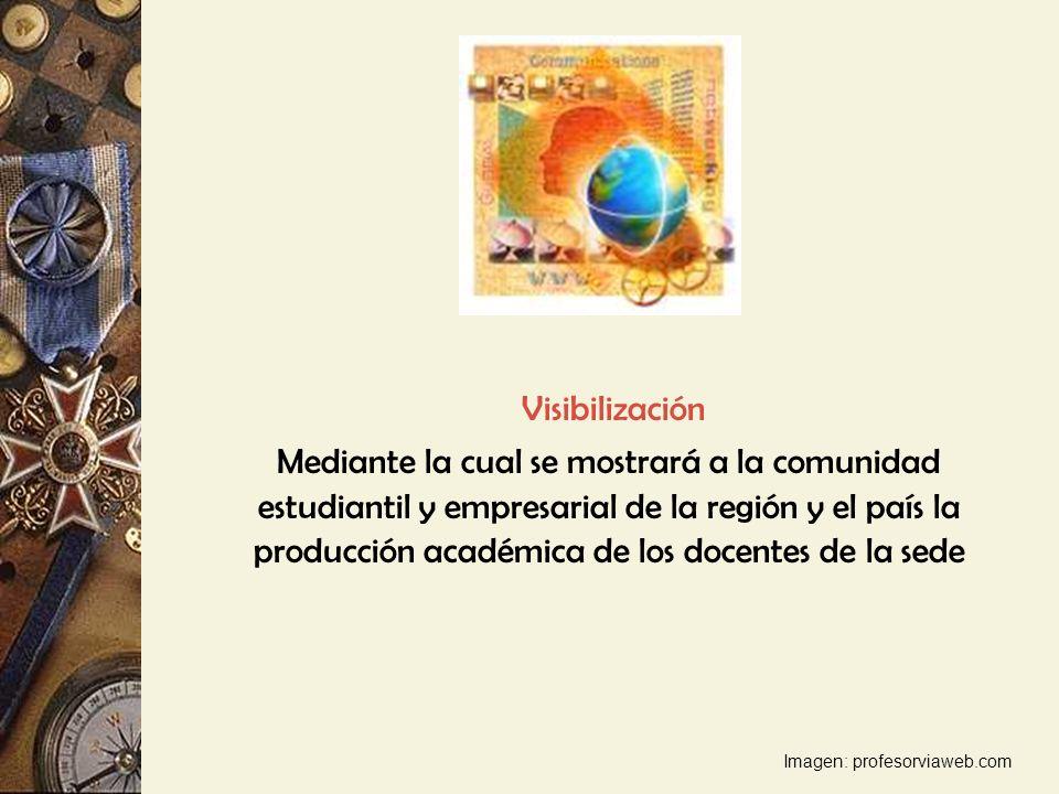 Visibilización Mediante la cual se mostrará a la comunidad estudiantil y empresarial de la región y el país la producción académica de los docentes de