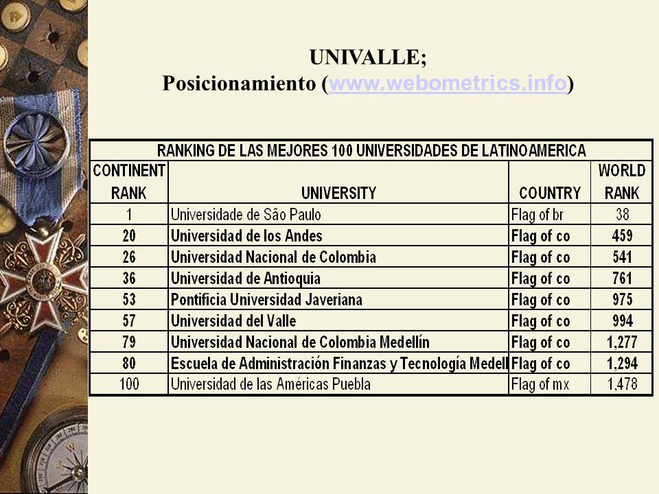 UNIVALLE; Posicionamiento ( www.webometrics.info ) www.webometrics.info