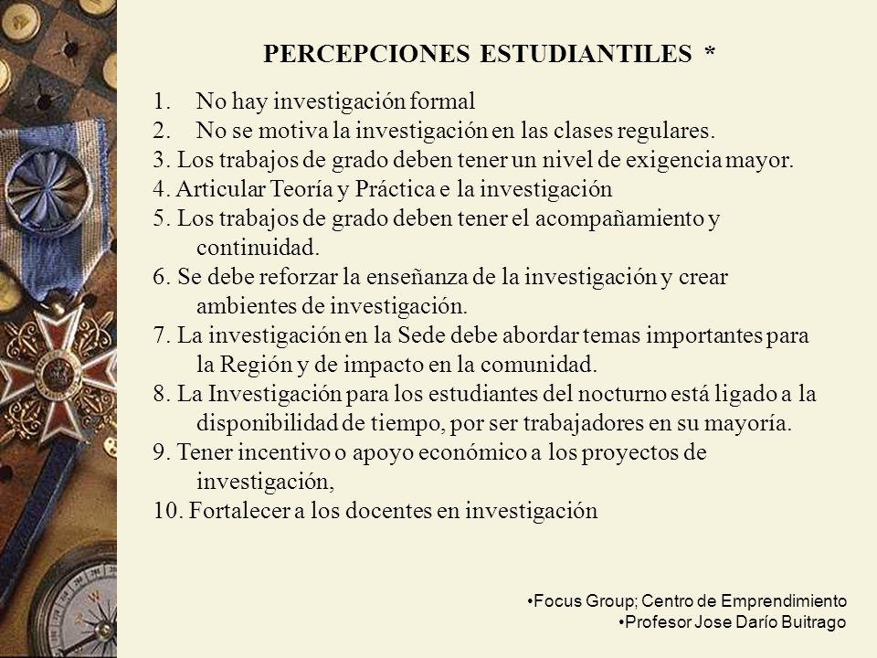 PERCEPCIONES ESTUDIANTILES * Focus Group; Centro de Emprendimiento Profesor Jose Darío Buitrago 1.No hay investigación formal 2.No se motiva la invest