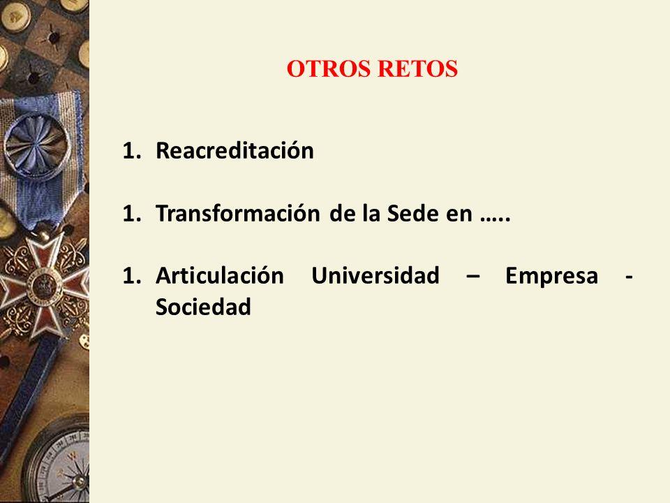 OTROS RETOS 1.Reacreditación 1.Transformación de la Sede en ….. 1.Articulación Universidad – Empresa - Sociedad