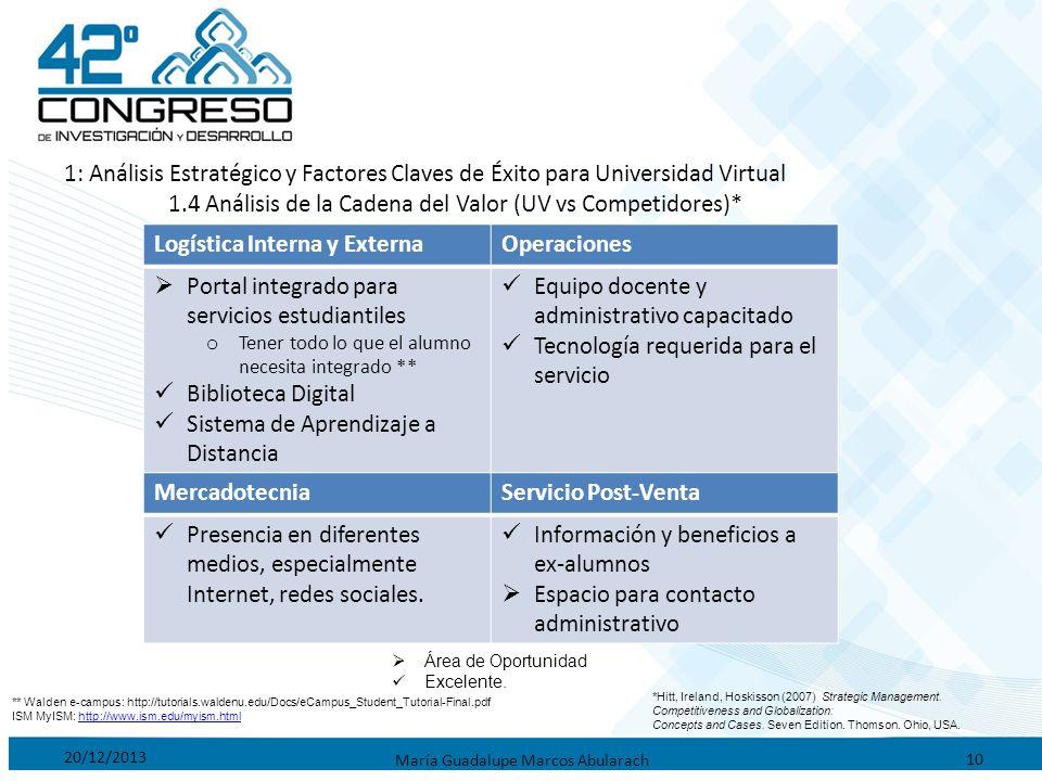 20/12/2013 María Guadalupe Marcos Abularach 10 1: Análisis Estratégico y Factores Claves de Éxito para Universidad Virtual 1.4 Análisis de la Cadena d