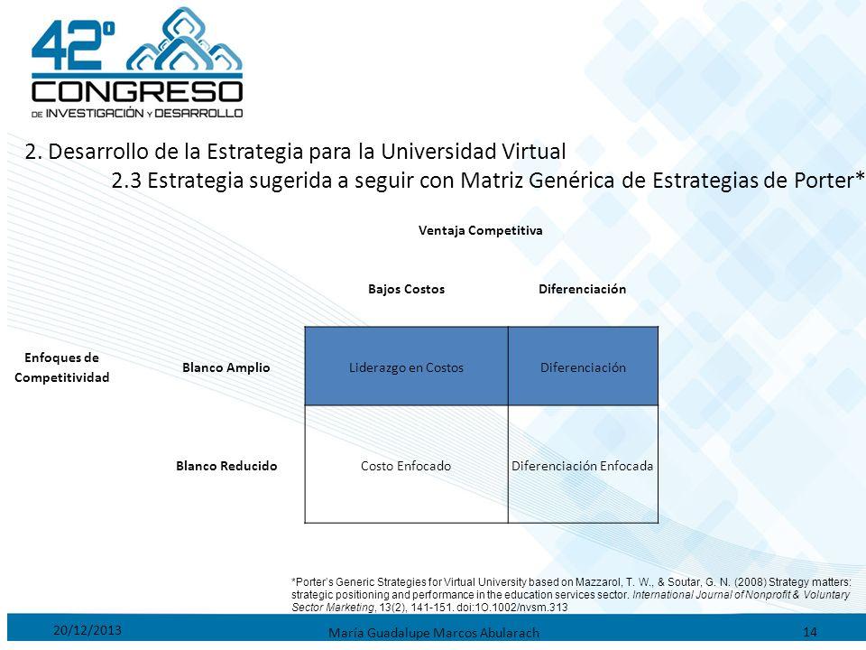 20/12/2013 María Guadalupe Marcos Abularach 14 2. Desarrollo de la Estrategia para la Universidad Virtual 2.3 Estrategia sugerida a seguir con Matriz