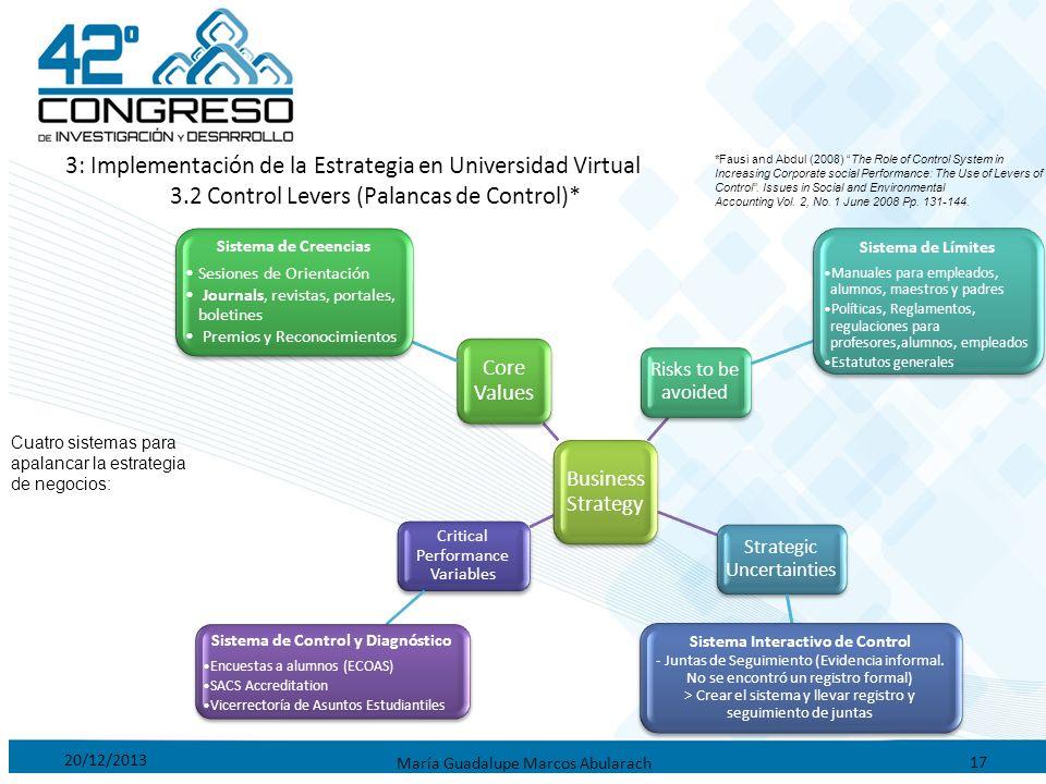 20/12/2013 María Guadalupe Marcos Abularach 17 3: Implementación de la Estrategia en Universidad Virtual 3.2 Control Levers (Palancas de Control)* Bus