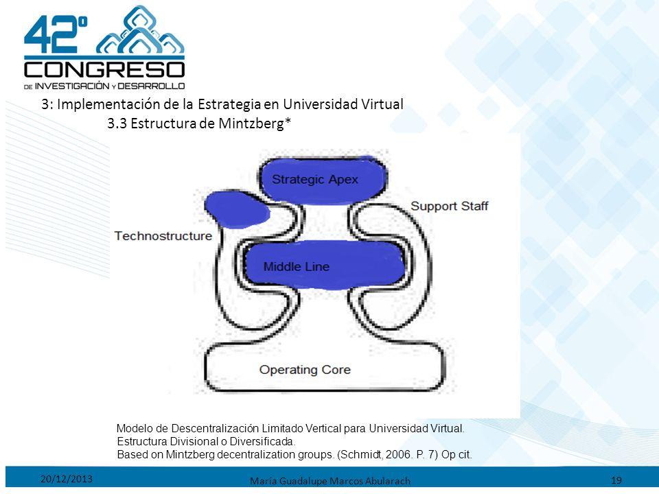 20/12/2013 María Guadalupe Marcos Abularach 19 3: Implementación de la Estrategia en Universidad Virtual 3.3 Estructura de Mintzberg* Modelo de Descen
