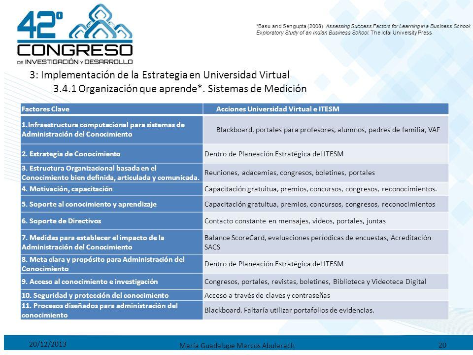 20/12/2013 María Guadalupe Marcos Abularach 20 3: Implementación de la Estrategia en Universidad Virtual 3.4.1 Organización que aprende*. Sistemas de