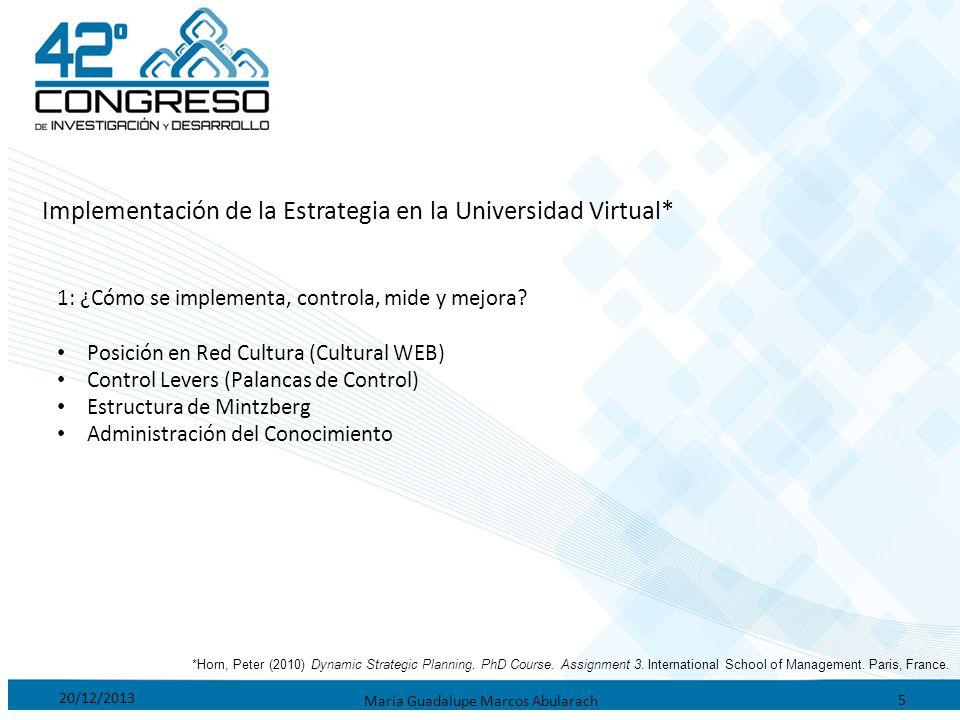 Implementación de la Estrategia en la Universidad Virtual* 1: ¿Cómo se implementa, controla, mide y mejora? Posición en Red Cultura (Cultural WEB) Con
