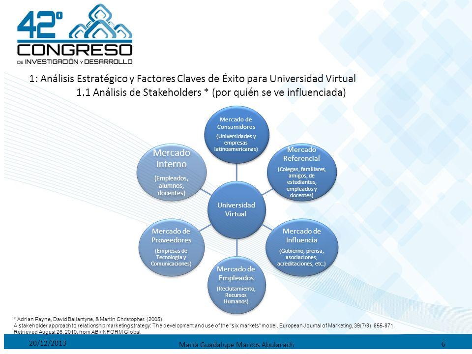 20/12/2013 María Guadalupe Marcos Abularach 6 1: Análisis Estratégico y Factores Claves de Éxito para Universidad Virtual 1.1 Análisis de Stakeholders