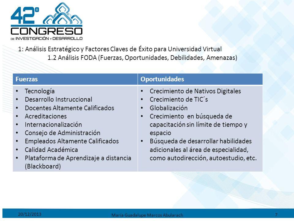 20/12/2013 María Guadalupe Marcos Abularach 7 1: Análisis Estratégico y Factores Claves de Éxito para Universidad Virtual 1.2 Análisis FODA (Fuerzas,