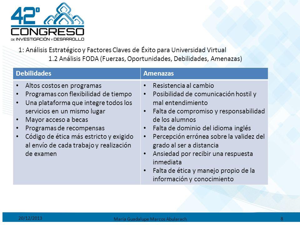 20/12/2013 María Guadalupe Marcos Abularach 8 1: Análisis Estratégico y Factores Claves de Éxito para Universidad Virtual 1.2 Análisis FODA (Fuerzas,