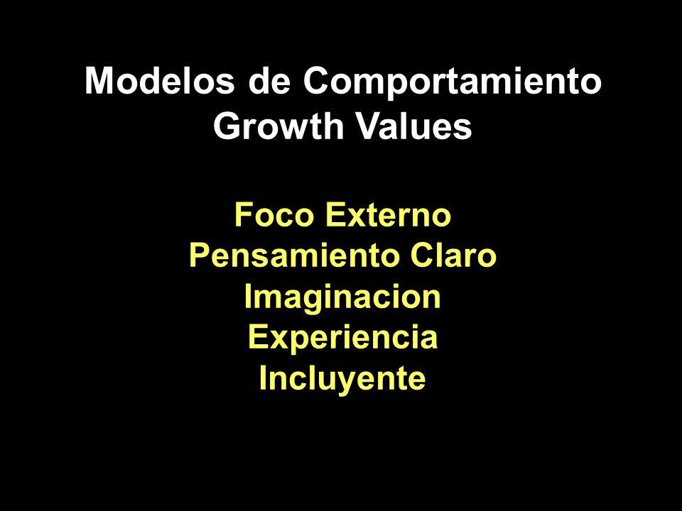 Modelos de Comportamiento Growth Values Foco Externo Pensamiento Claro Imaginacion Experiencia Incluyente