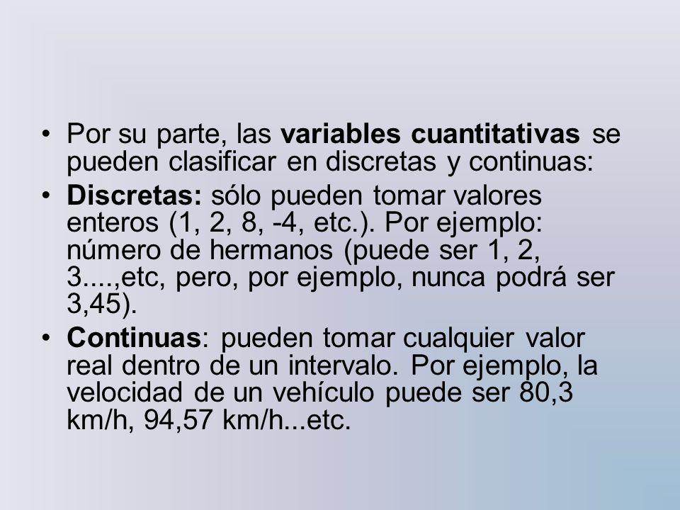Si presentamos esta información estructurada obtendríamos la siguiente tabla de frecuencia VariableFrecuencias absolutasFrecuencias relativas (Valor)SimpleAcumuladaSimpleAcumulada xxxxx 1,20113,3% 1,214513,3%16,6% 1,224913,3%30,0% 1,232116,6%36,6% 1,241123,3%40,0% 1,252146,6%46,6% 1,2631710,0%56,6% 1,2732010,0%66,6% 1,2842413,3%80,0% 1,2932710,0%90,0% 1,3033010,0%100,0% :
