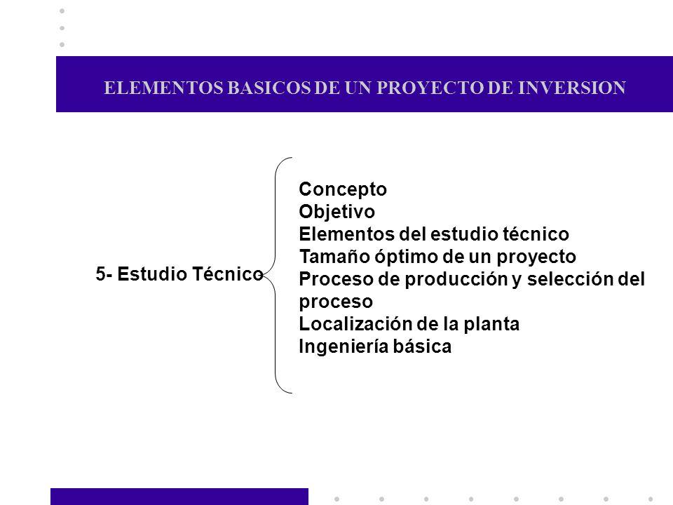 ELEMENTOS BASICOS DE UN PROYECTO DE INVERSION Concepto Objetivo Elementos del estudio técnico Tamaño óptimo de un proyecto Proceso de producción y sel