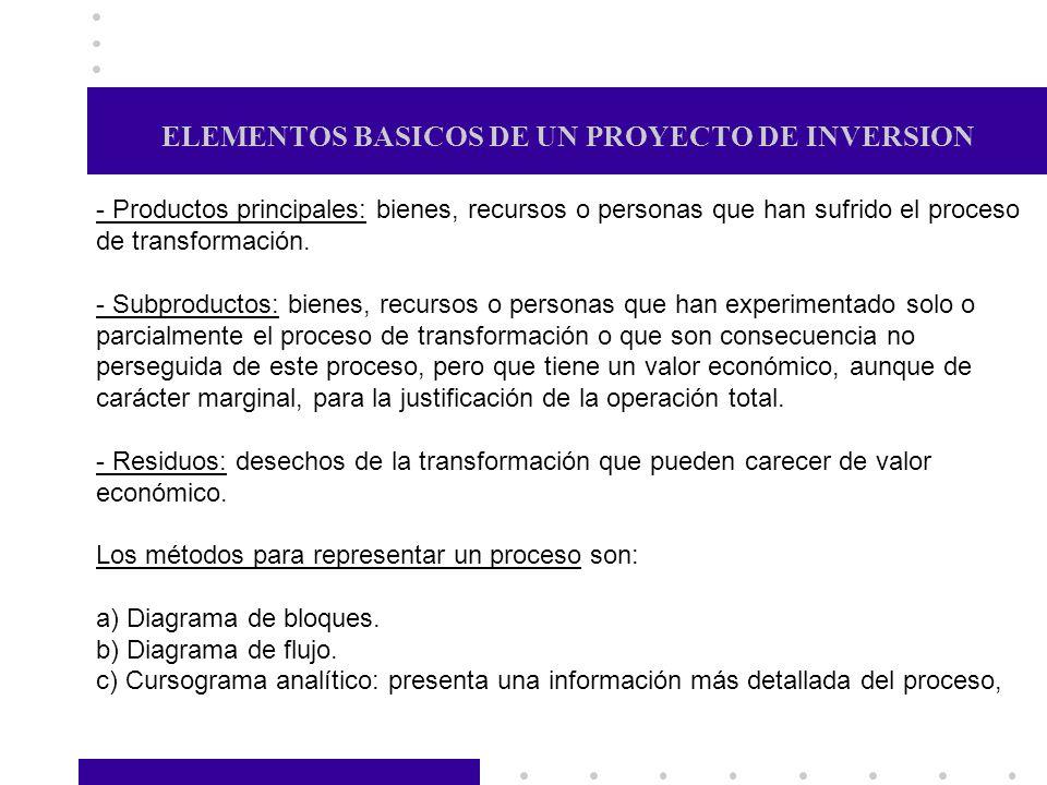 ELEMENTOS BASICOS DE UN PROYECTO DE INVERSION - Productos principales: bienes, recursos o personas que han sufrido el proceso de transformación. - Sub