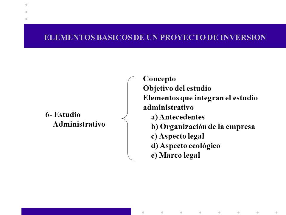 ELEMENTOS BASICOS DE UN PROYECTO DE INVERSION Concepto Objetivo del estudio Elementos que integran el estudio administrativo a) Antecedentes b) Organi