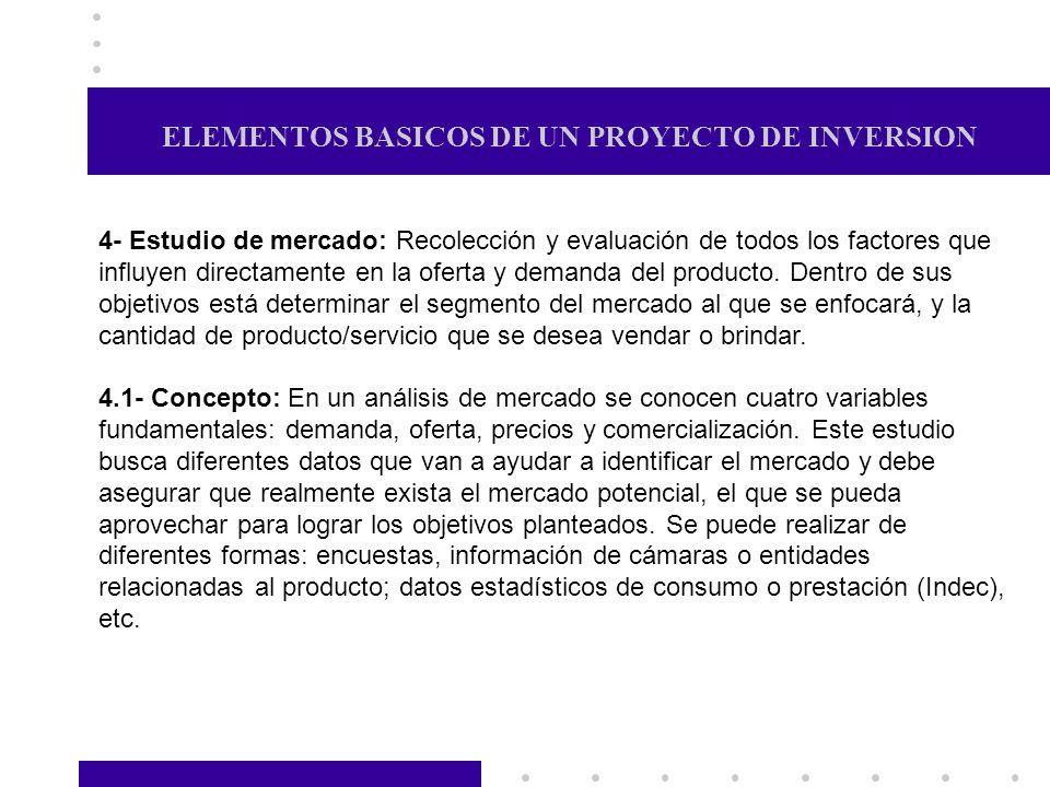 ELEMENTOS BASICOS DE UN PROYECTO DE INVERSION 4- Estudio de mercado: Recolección y evaluación de todos los factores que influyen directamente en la of