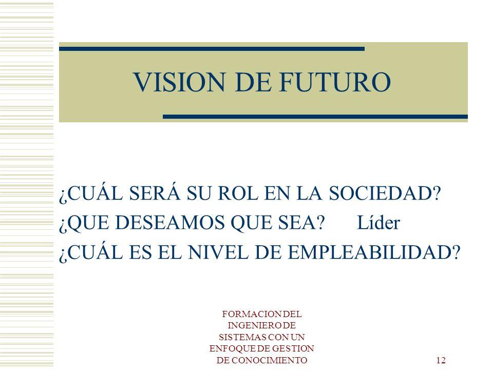 FORMACION DEL INGENIERO DE SISTEMAS CON UN ENFOQUE DE GESTION DE CONOCIMIENTO 12 VISION DE FUTURO ¿CUÁL SERÁ SU ROL EN LA SOCIEDAD? ¿QUE DESEAMOS QUE