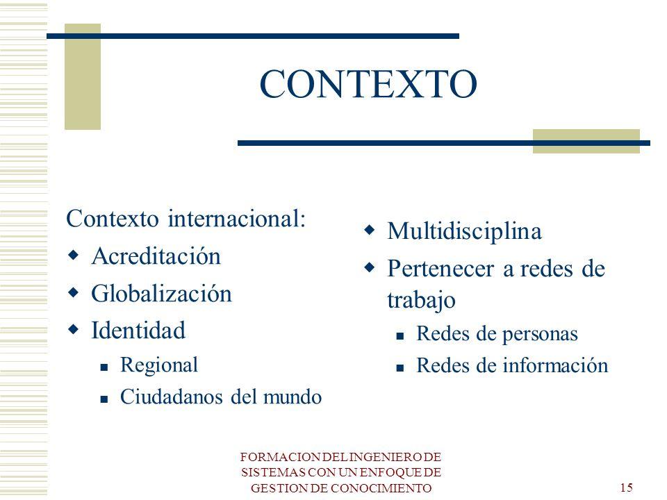 FORMACION DEL INGENIERO DE SISTEMAS CON UN ENFOQUE DE GESTION DE CONOCIMIENTO15 CONTEXTO Contexto internacional: Acreditación Globalización Identidad