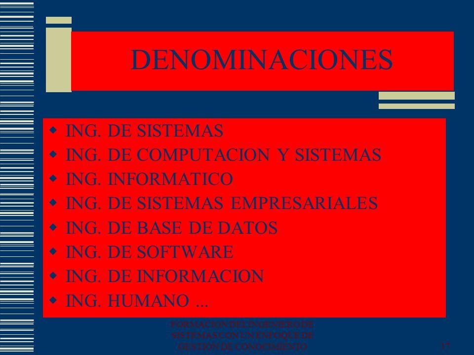 FORMACION DEL INGENIERO DE SISTEMAS CON UN ENFOQUE DE GESTION DE CONOCIMIENTO17 DENOMINACIONES ING. DE SISTEMAS ING. DE COMPUTACION Y SISTEMAS ING. IN
