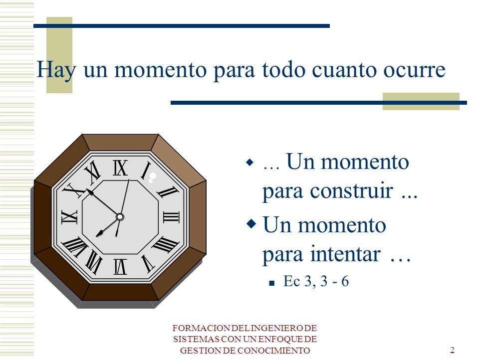 FORMACION DEL INGENIERO DE SISTEMAS CON UN ENFOQUE DE GESTION DE CONOCIMIENTO2 Hay un momento para todo cuanto ocurre … Un momento para construir... U