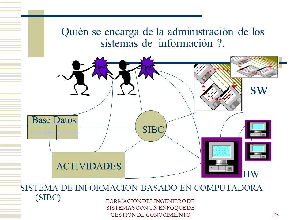 FORMACION DEL INGENIERO DE SISTEMAS CON UN ENFOQUE DE GESTION DE CONOCIMIENTO23 Quién se encarga de la administración de los sistemas de información ?