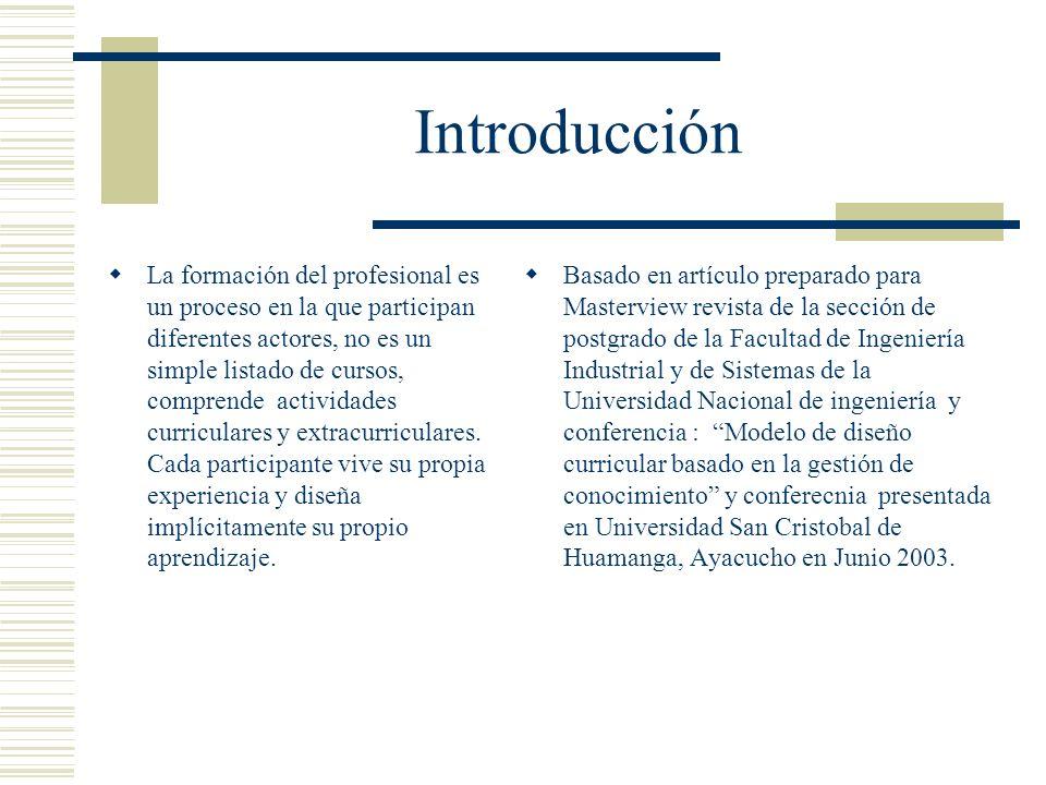Introducción La formación del profesional es un proceso en la que participan diferentes actores, no es un simple listado de cursos, comprende activida