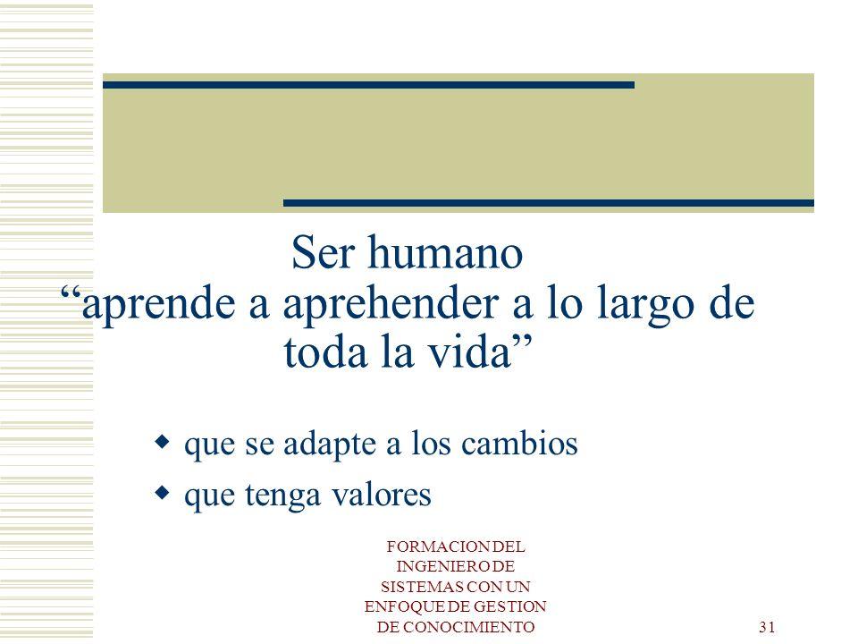 FORMACION DEL INGENIERO DE SISTEMAS CON UN ENFOQUE DE GESTION DE CONOCIMIENTO 31 Ser humano aprende a aprehender a lo largo de toda la vida que se ada