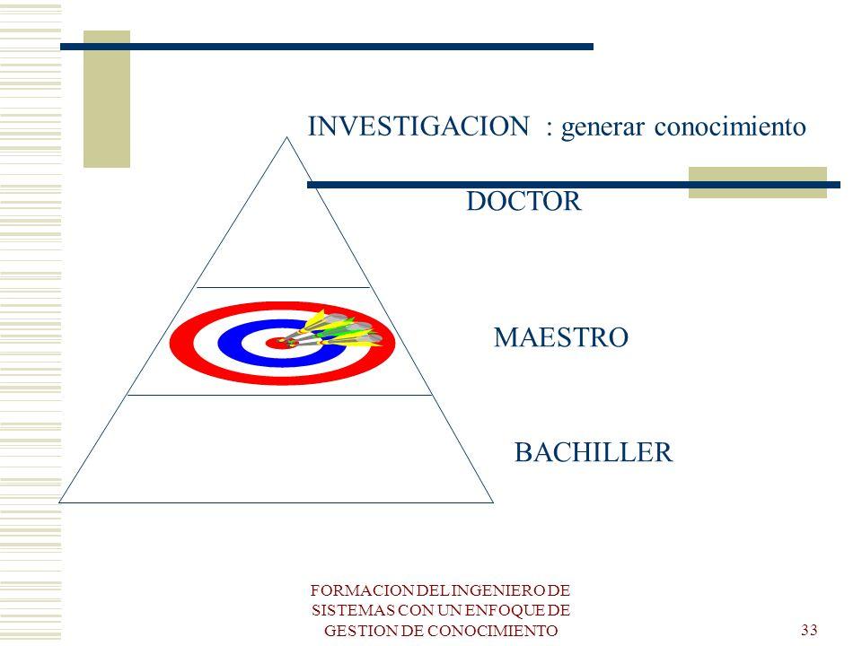 FORMACION DEL INGENIERO DE SISTEMAS CON UN ENFOQUE DE GESTION DE CONOCIMIENTO33 BACHILLER MAESTRO DOCTOR INVESTIGACION : generar conocimiento