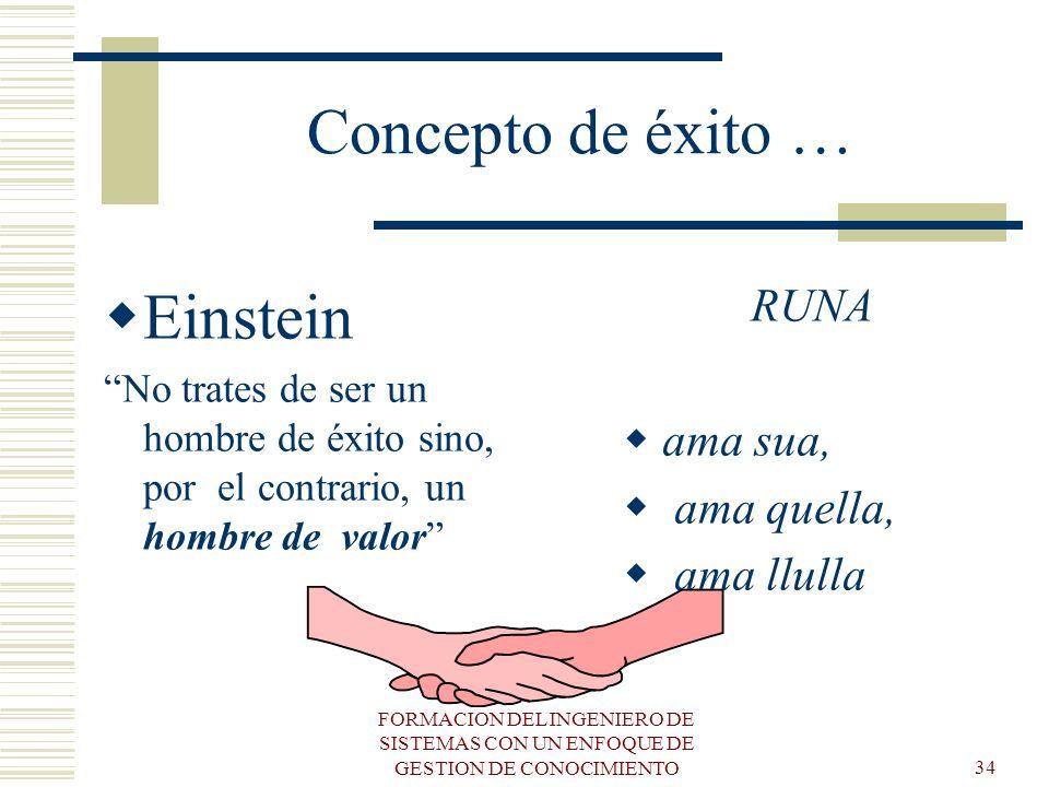 FORMACION DEL INGENIERO DE SISTEMAS CON UN ENFOQUE DE GESTION DE CONOCIMIENTO34 Concepto de éxito … Einstein No trates de ser un hombre de éxito sino,