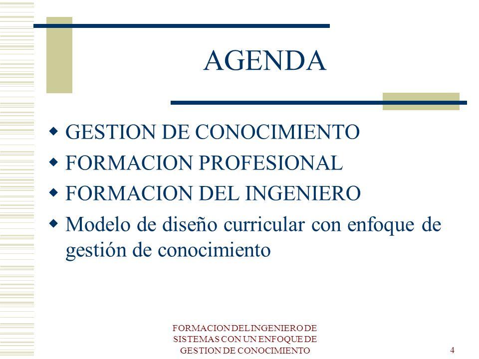 FORMACION DEL INGENIERO DE SISTEMAS CON UN ENFOQUE DE GESTION DE CONOCIMIENTO4 AGENDA GESTION DE CONOCIMIENTO FORMACION PROFESIONAL FORMACION DEL INGE
