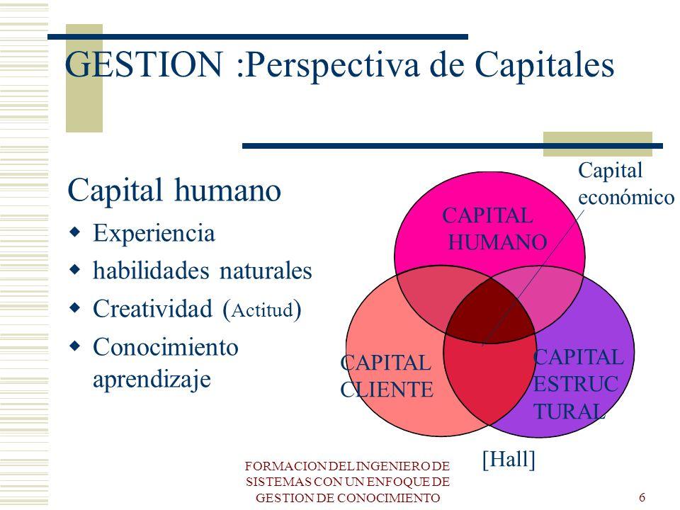 FORMACION DEL INGENIERO DE SISTEMAS CON UN ENFOQUE DE GESTION DE CONOCIMIENTO6 GESTION :Perspectiva de Capitales Capital humano Experiencia habilidade