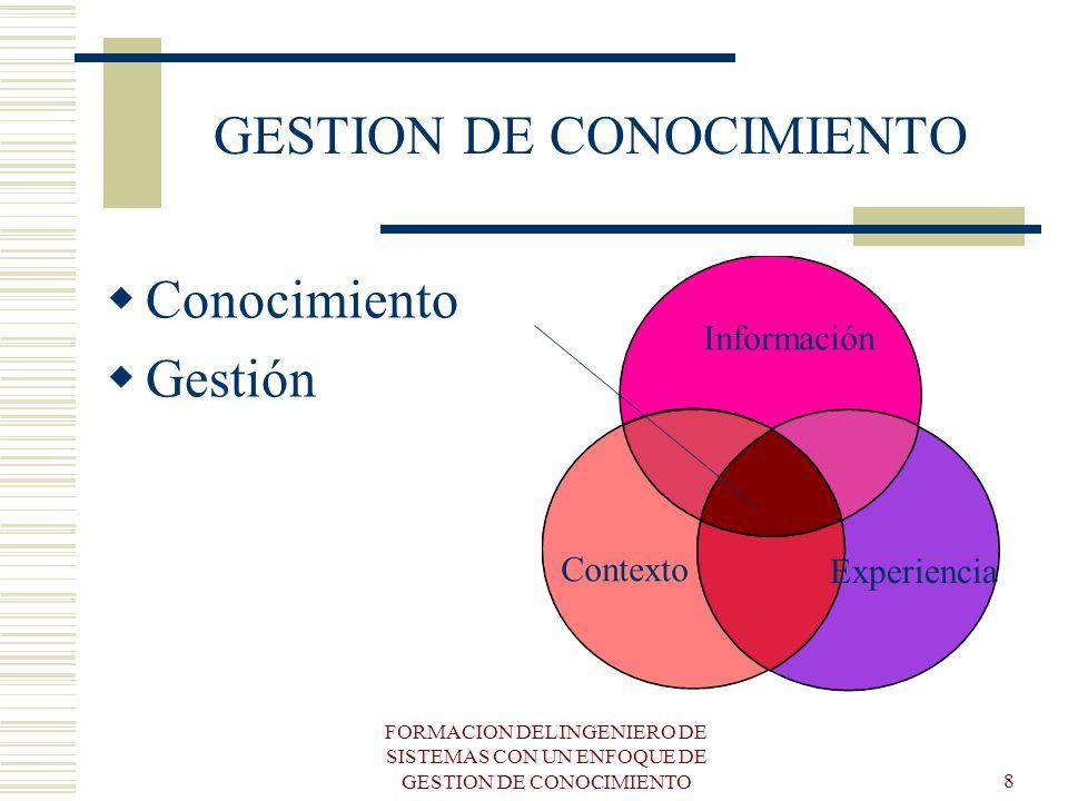 FORMACION DEL INGENIERO DE SISTEMAS CON UN ENFOQUE DE GESTION DE CONOCIMIENTO8 GESTION DE CONOCIMIENTO Conocimiento Gestión Información Contexto Exper