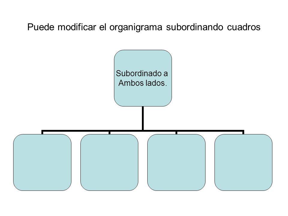 Puede modificar el organigrama subordinando cuadros Subordinado a Ambos lados.