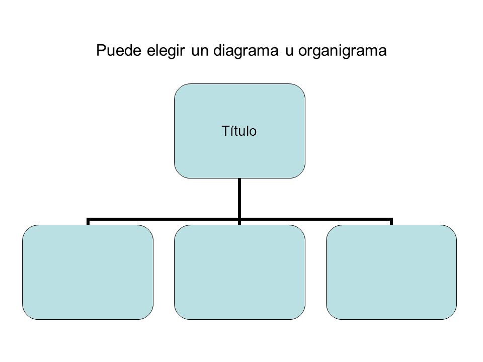 Puede elegir un diagrama u organigrama Título